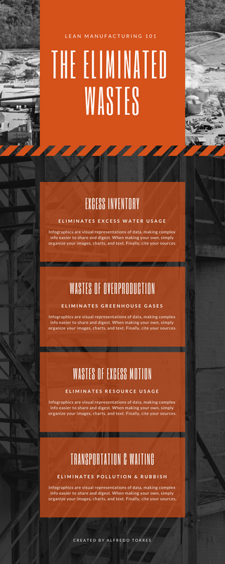 Orange Photo Lean Manufacturing Infographic