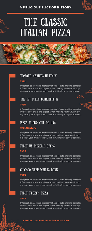 Pizza History Timeline Infographic