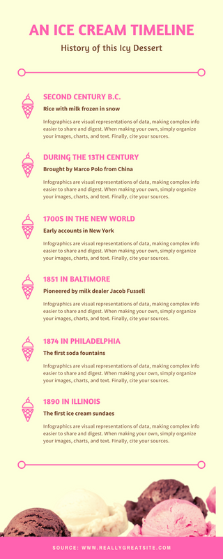 Pink History of Ice Cream Timeline Infographic