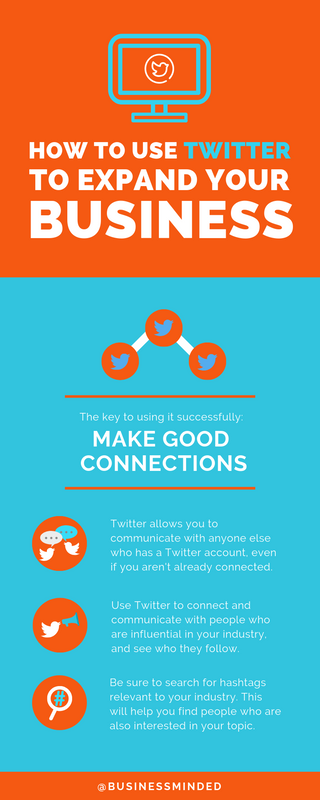 Twitter Business Social Media Infographic