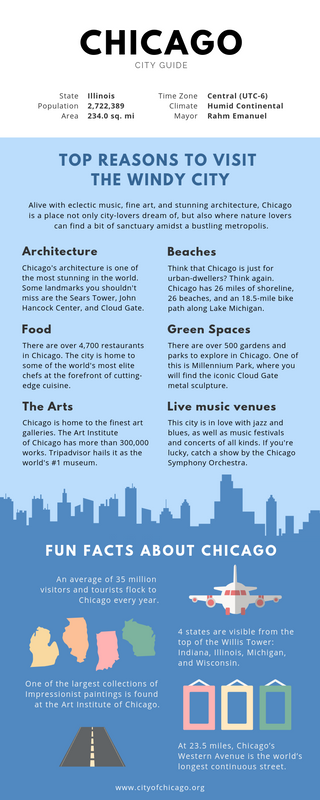 Infographic - Chicago City Guide