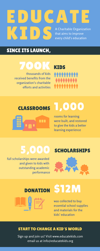 Educate Kids Charity Infographic