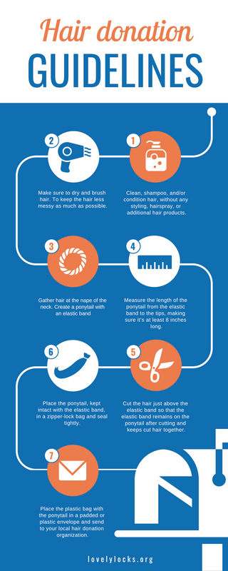 How to Donate Hair for Charity Infographics